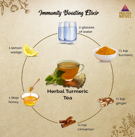 Mixed herbal tea to keep your immunity level high
